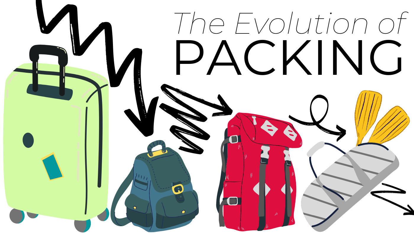 The Evolution of Packing travel luggage baggage backpack suitcase trolley tips kayak cabinmax
